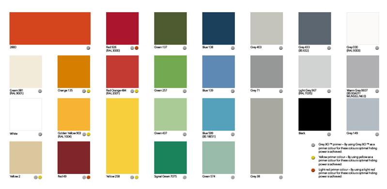Sample Color Tabel Warna Cat Penta Gloss